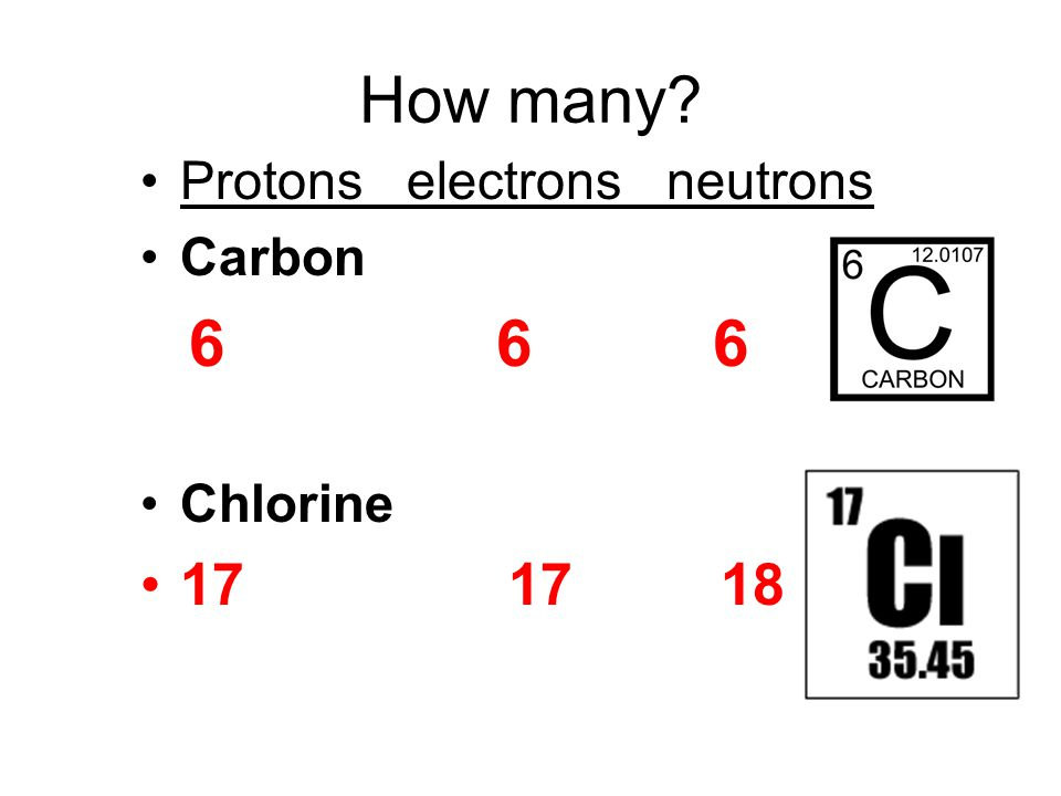 How many. Protons electrons neutrons. Carbon.