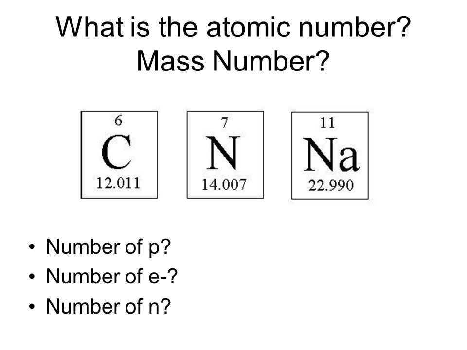 What is the atomic number Mass Number