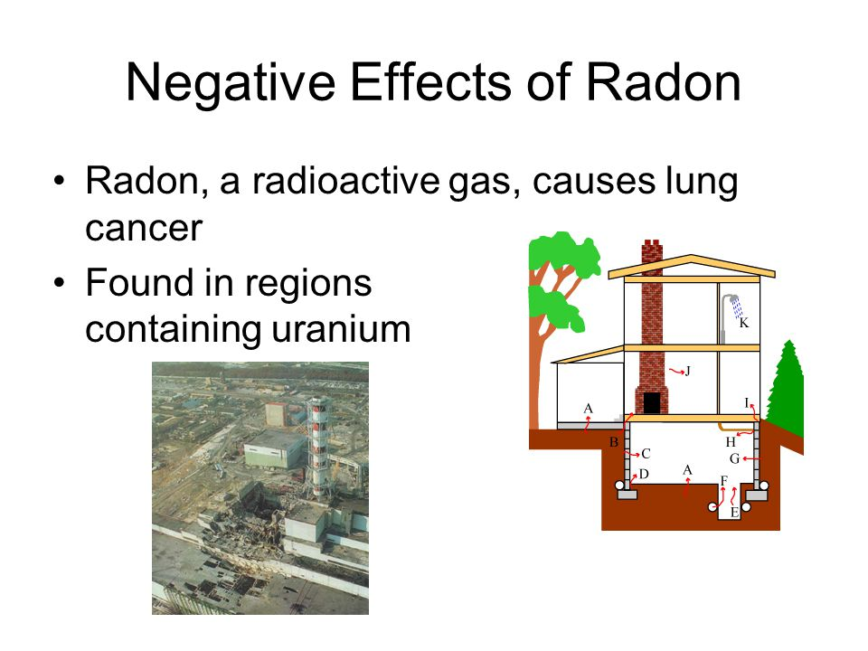 Negative Effects of Radon