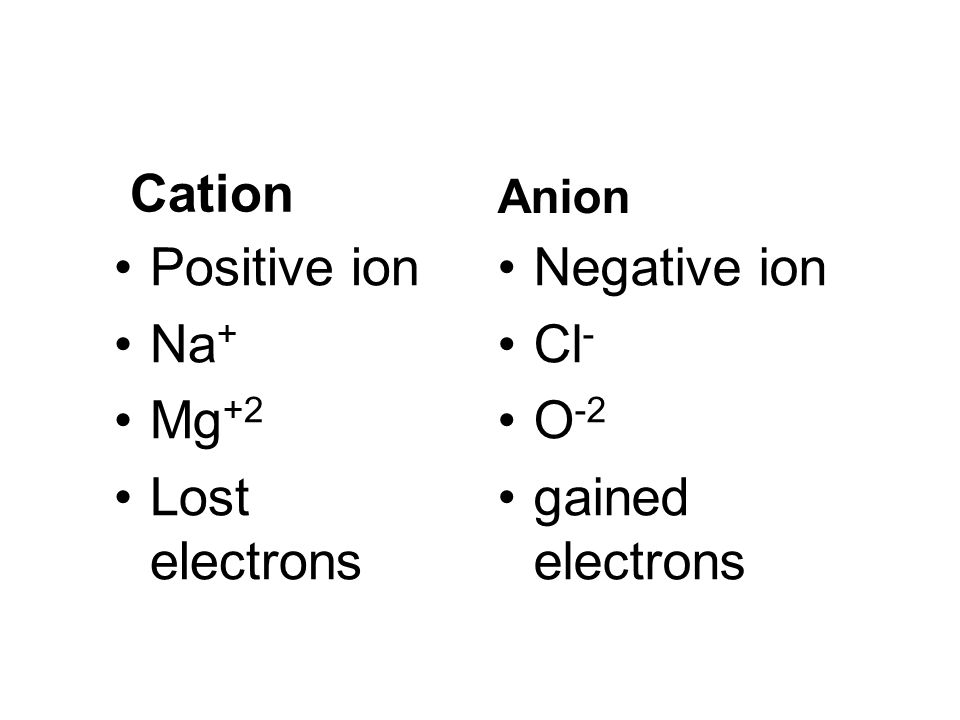 Cation Positive ion Na+ Mg+2 Lost electrons Negative ion Cl- O-2