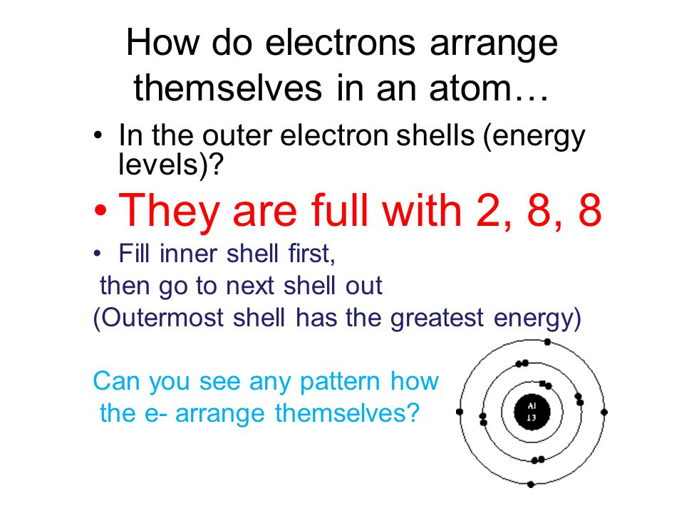 How do electrons arrange themselves in an atom…