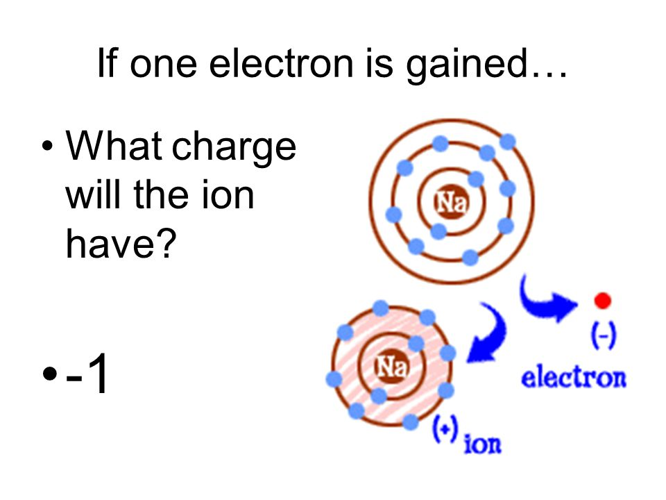 If one electron is gained…