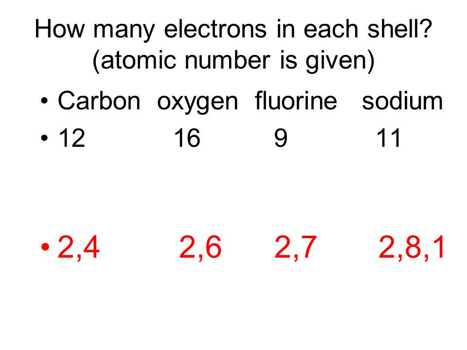 How many electrons in each shell (atomic number is given)
