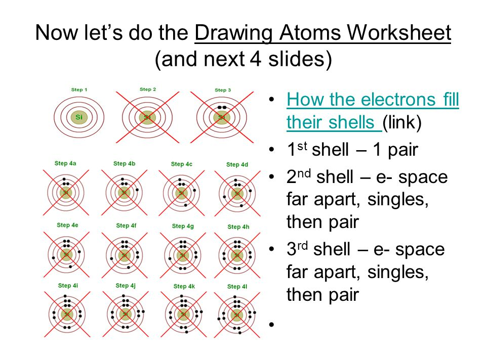 Now let's do the Drawing Atoms Worksheet (and next 4 slides)