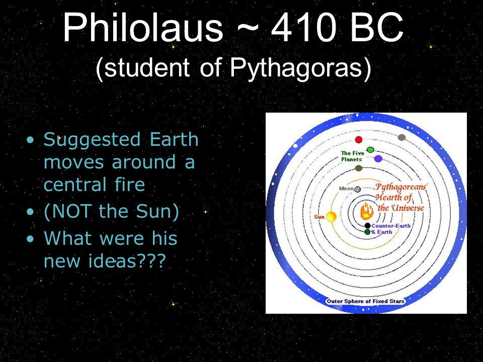 Philolaus ~ 410 BC (student of Pythagoras)