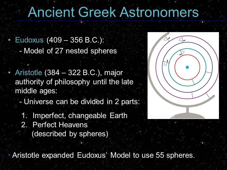 Ancient Greek Astronomers