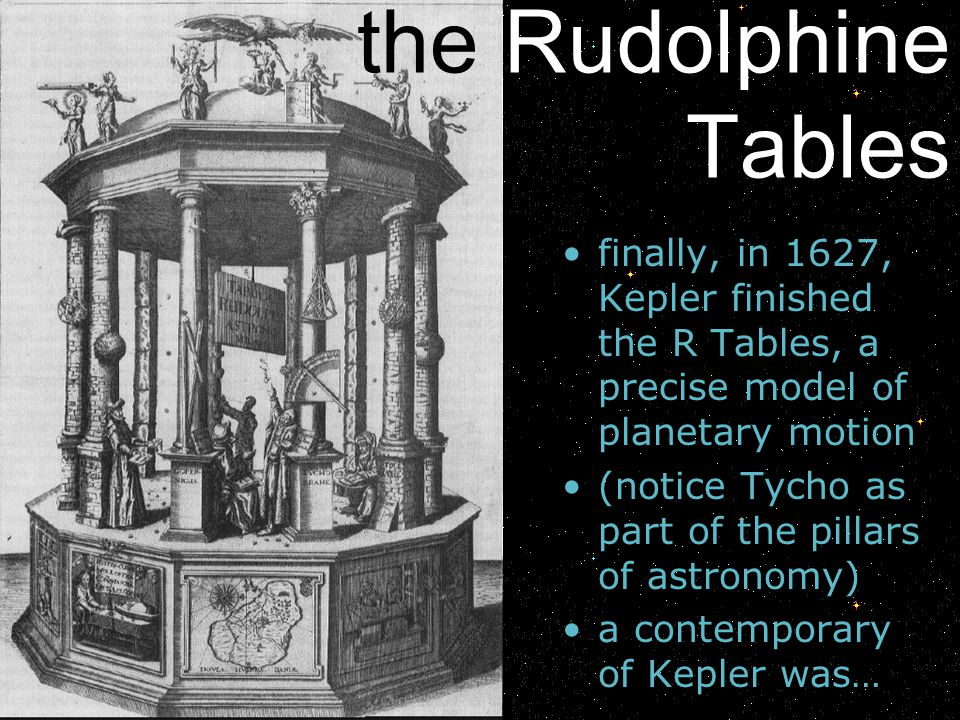 the Rudolphine Tables finally, in 1627, Kepler finished the R Tables, a precise model of planetary motion.