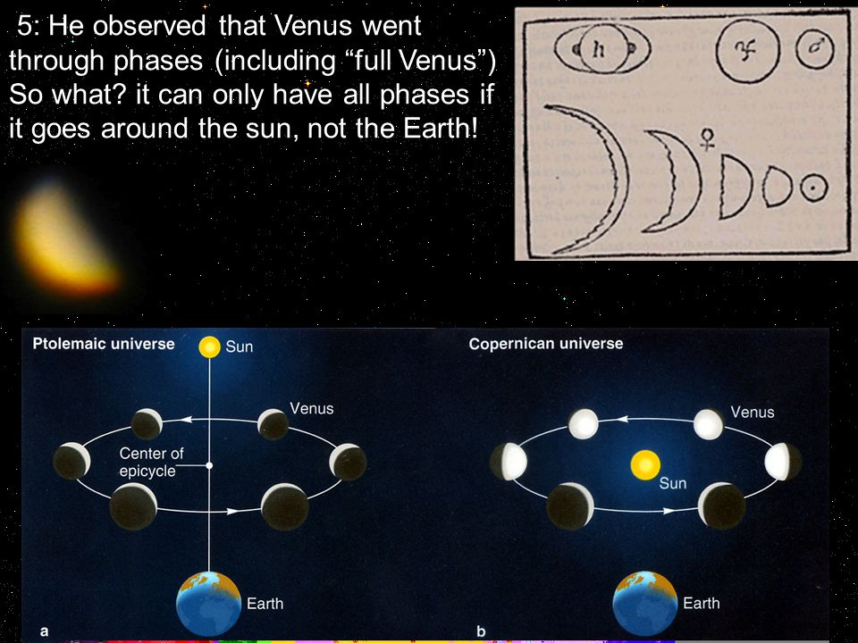 5: He observed that Venus went through phases (including full Venus )