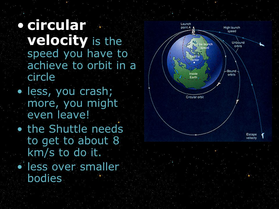 circular velocity is the speed you have to achieve to orbit in a circle