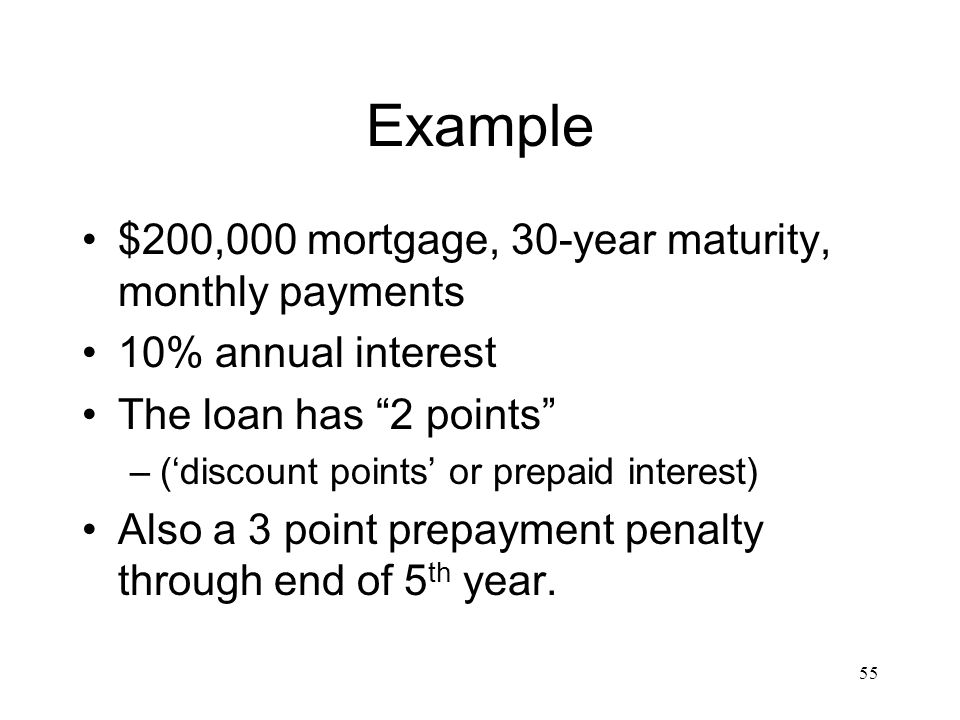 Example $200,000 mortgage, 30-year maturity, monthly payments