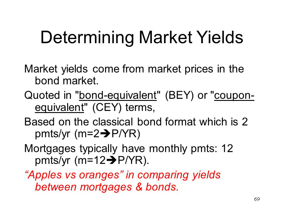 Determining Market Yields