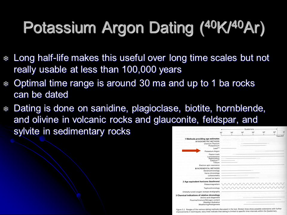 why is potassium-argon dating most applicable to dating very old rocks