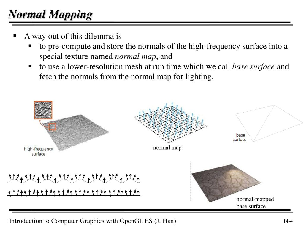 Chapter XIV Normal Mapping - ppt download