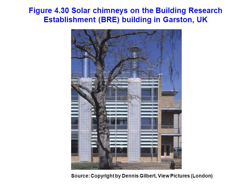 Figure 4.30 Solar chimneys on the Building Research Establishment (BRE) building in Garston, UK