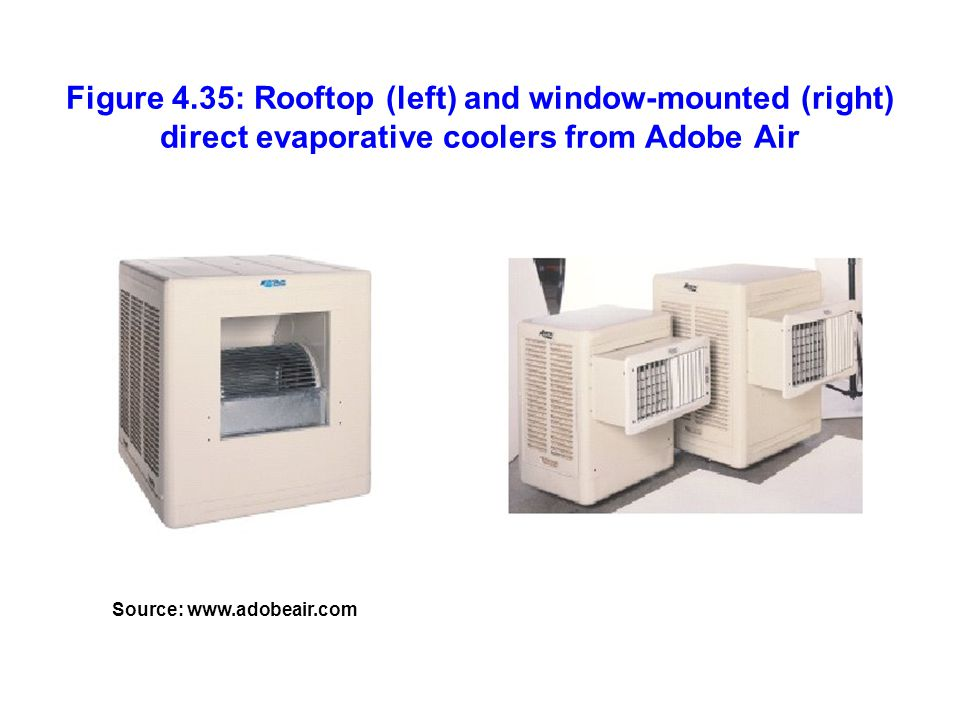 Figure 4.35: Rooftop (left) and window-mounted (right) direct evaporative coolers from Adobe Air