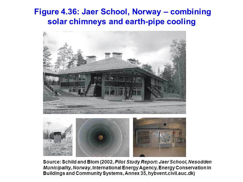 Figure 4.36: Jaer School, Norway – combining solar chimneys and earth-pipe cooling