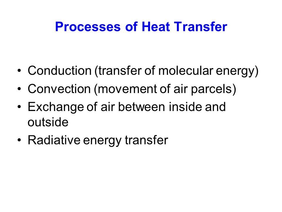 Processes of Heat Transfer