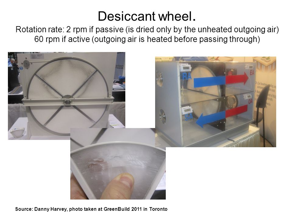 Desiccant wheel. Rotation rate: 2 rpm if passive (is dried only by the unheated outgoing air) 60 rpm if active (outgoing air is heated before passing through)