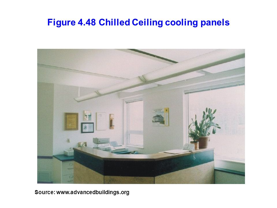 Figure 4.48 Chilled Ceiling cooling panels