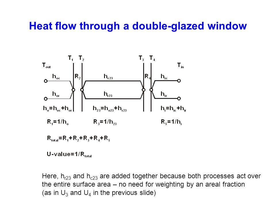 Heat flow through a double-glazed window