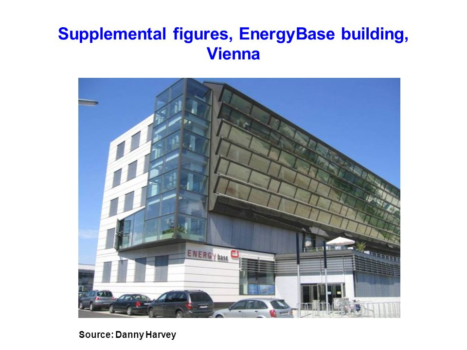 Supplemental figures, EnergyBase building, Vienna