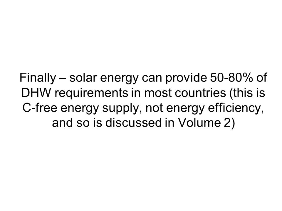 Finally – solar energy can provide 50-80% of DHW requirements in most countries (this is C-free energy supply, not energy efficiency, and so is discussed in Volume 2)