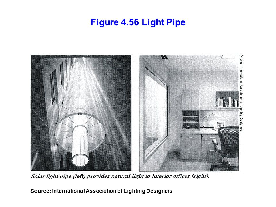 Figure 4.56 Light Pipe Source: International Association of Lighting Designers