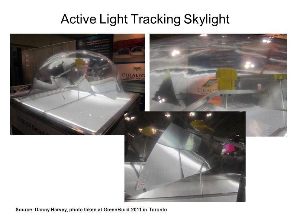 Active Light Tracking Skylight