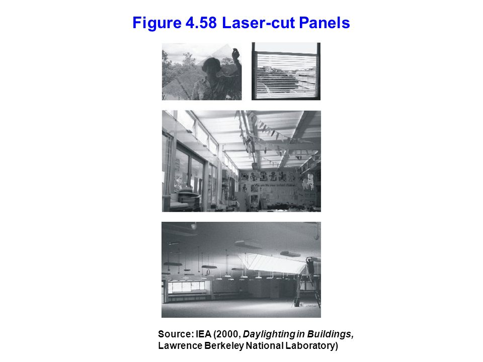 Figure 4.58 Laser-cut Panels