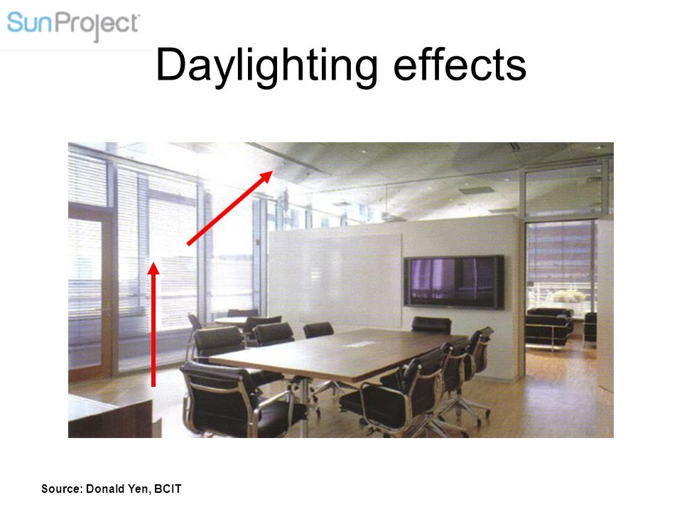 Daylighting effects Source: Donald Yen, BCIT