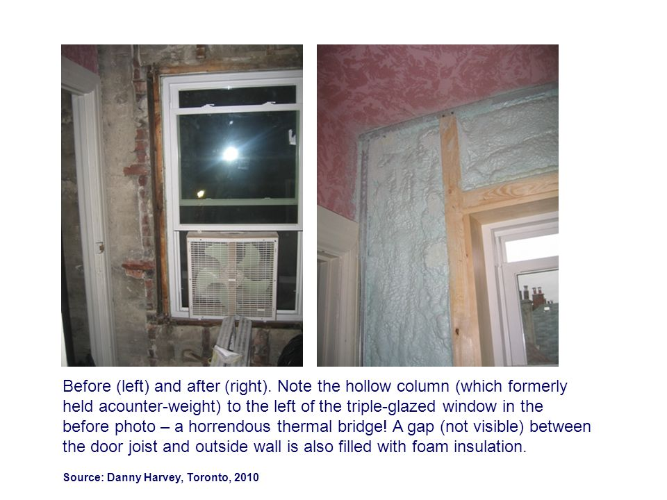 held acounter-weight) to the left of the triple-glazed window in the