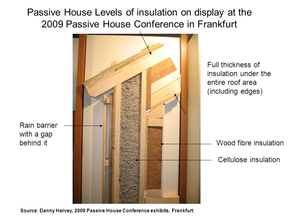 Passive House Levels of insulation on display at the 2009 Passive House Conference in Frankfurt