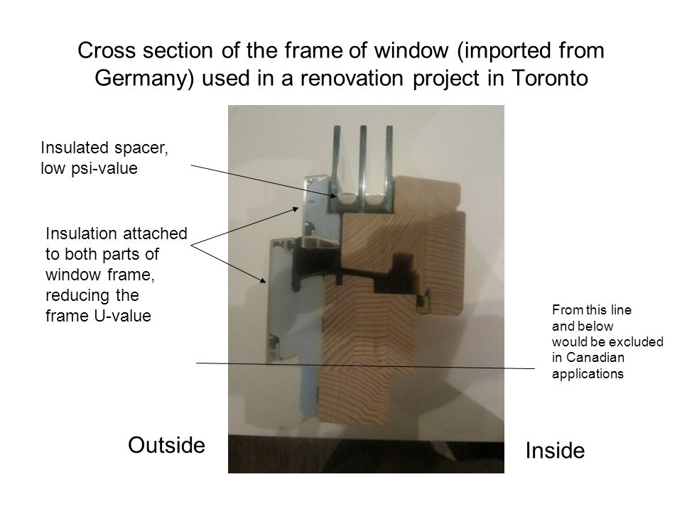 Cross section of the frame of window (imported from Germany) used in a renovation project in Toronto