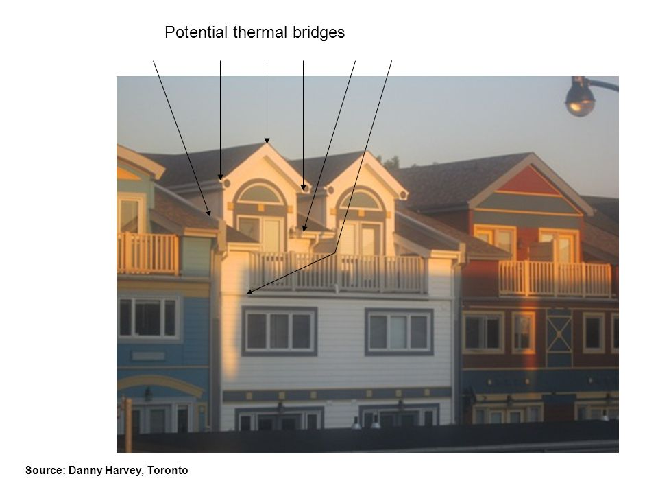 Potential thermal bridges