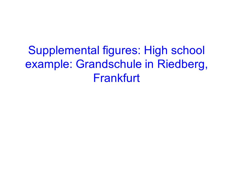 Supplemental figures: High school example: Grandschule in Riedberg, Frankfurt