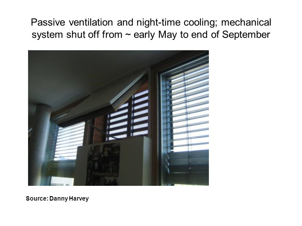 Passive ventilation and night-time cooling; mechanical system shut off from ~ early May to end of September