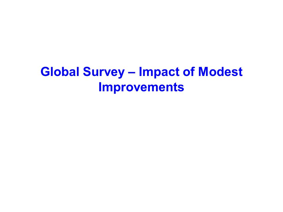 Global Survey – Impact of Modest Improvements