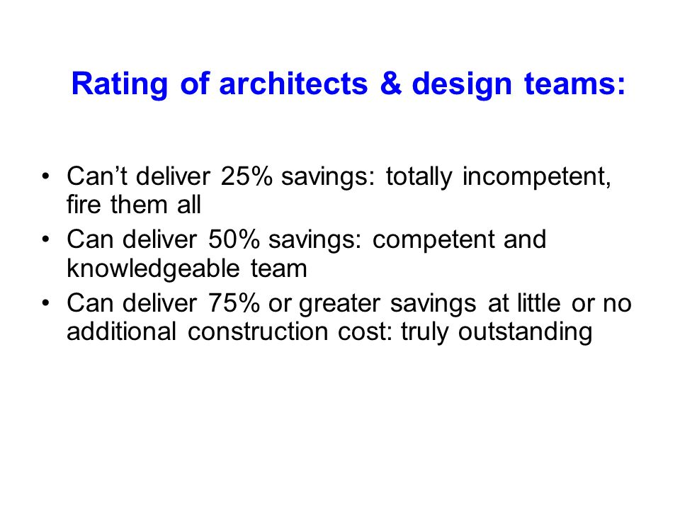 Rating of architects & design teams:
