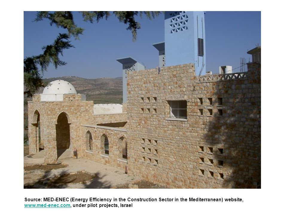 Source: MED-ENEC (Energy Efficiency in the Construction Sector in the Mediterranean) website,
