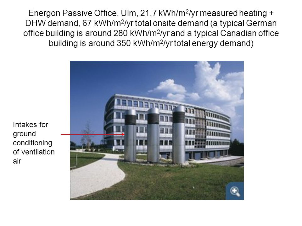 Energon Passive Office, Ulm, 21