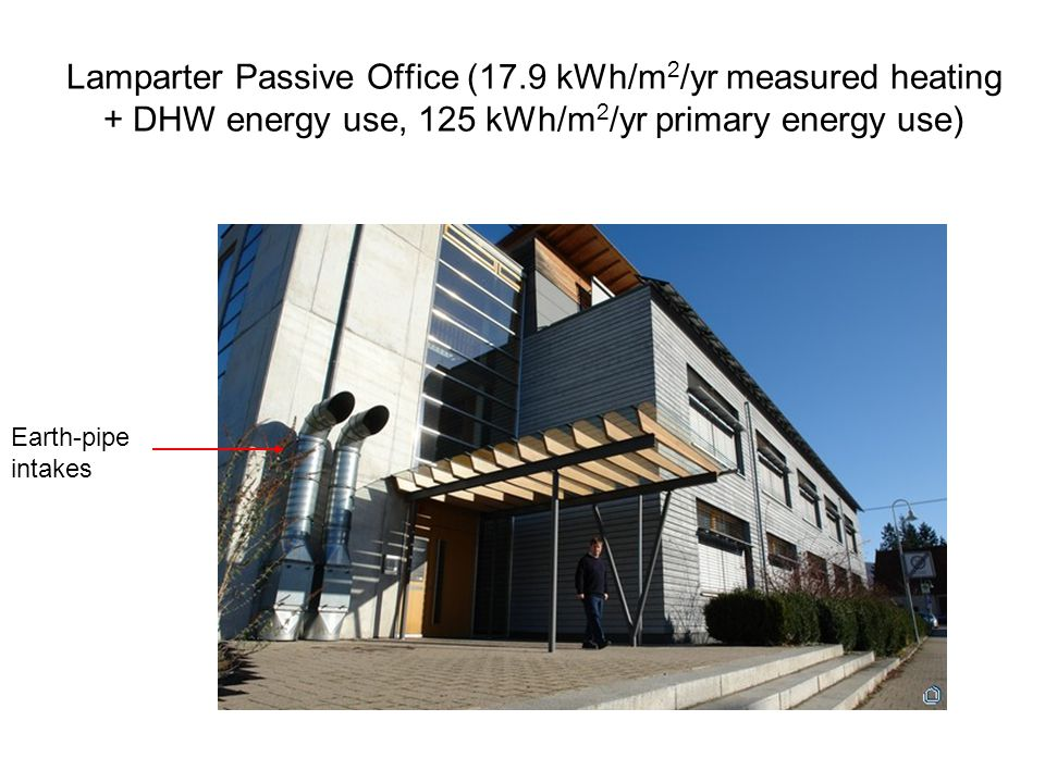 Lamparter Passive Office (17