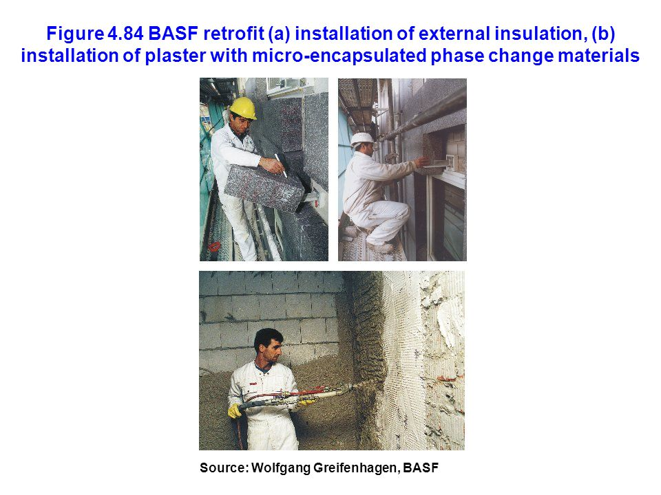 Figure 4.84 BASF retrofit (a) installation of external insulation, (b) installation of plaster with micro-encapsulated phase change materials