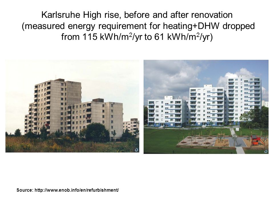 Karlsruhe High rise, before and after renovation (measured energy requirement for heating+DHW dropped from 115 kWh/m2/yr to 61 kWh/m2/yr)