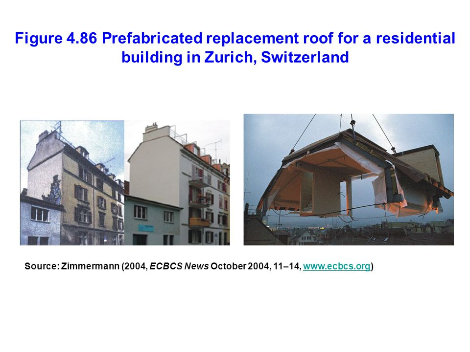 Figure 4.86 Prefabricated replacement roof for a residential building in Zurich, Switzerland