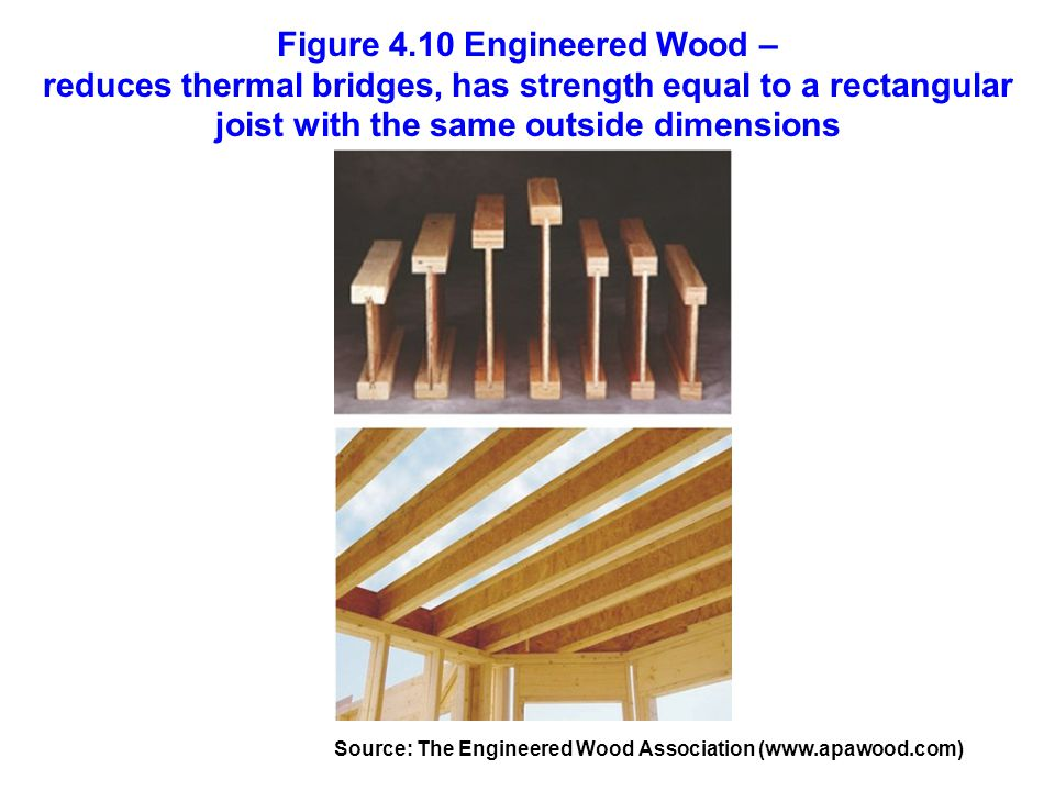 Figure 4.10 Engineered Wood – reduces thermal bridges, has strength equal to a rectangular joist with the same outside dimensions