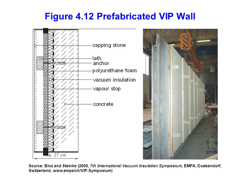Figure 4.12 Prefabricated VIP Wall