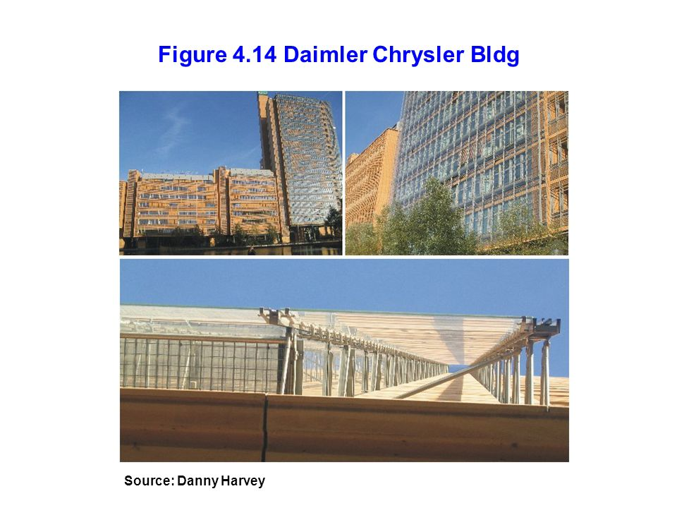 Figure 4.14 Daimler Chrysler Bldg