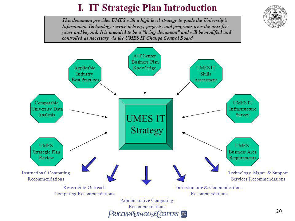 I. IT Strategic Plan Introduction
