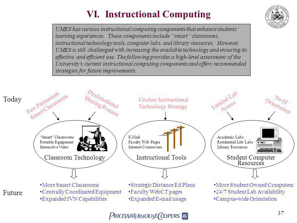 VI. Instructional Computing