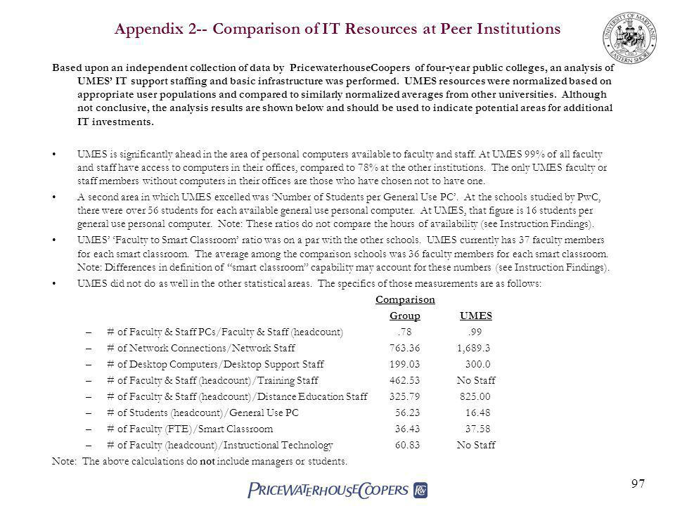 Appendix 2-- Comparison of IT Resources at Peer Institutions